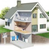 Фильтр для очистки воды загородного дома. Как правильно выбрать?